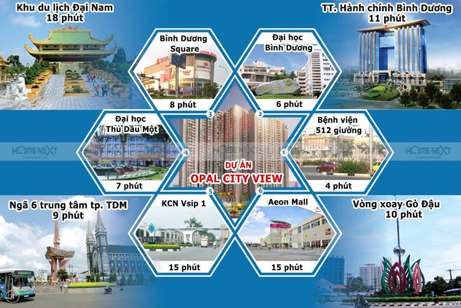 Tiện ích ngoại khu dự án Opal City View Phú Thọ