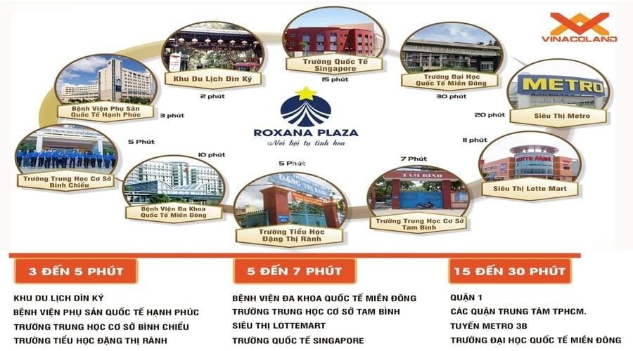 tiện ích ngoại khu dự án Roxana Plaza