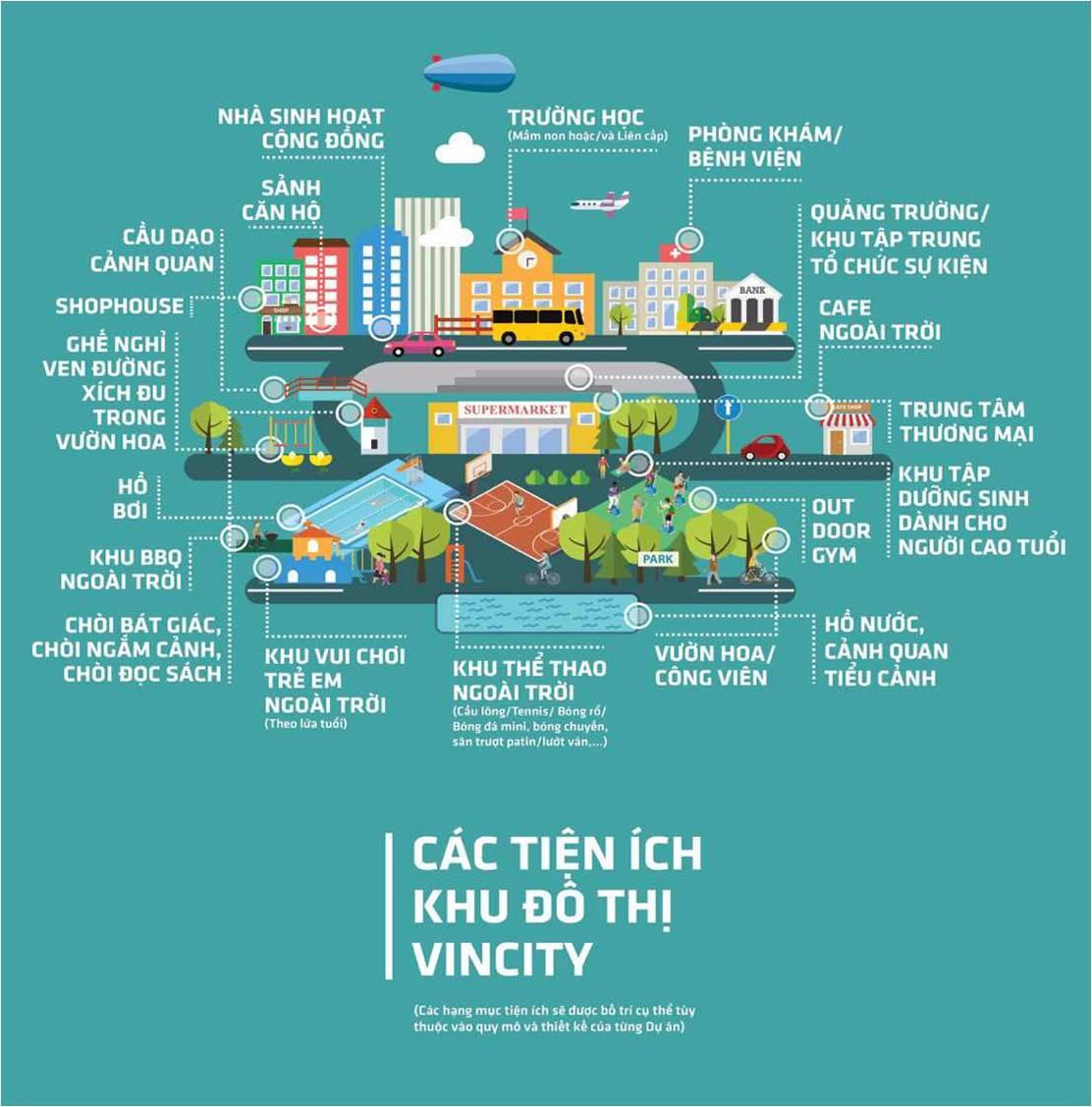 Vincity-tien-ich