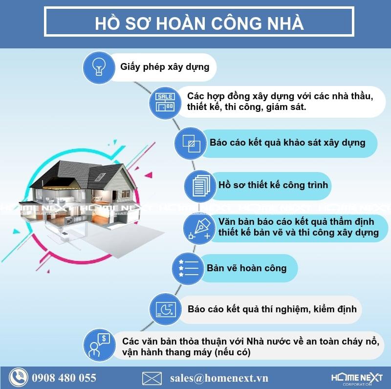 HO-SO-HOAN-CONG