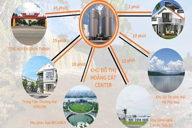 dự án khu đô thị Hoàng Cát Center