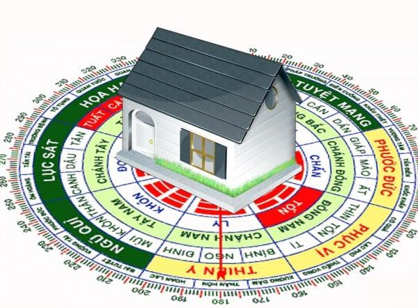 Những điều cần biết về quy trình mua nhà đất
