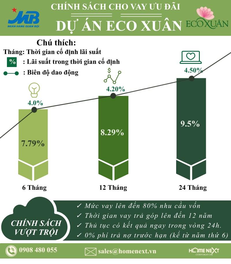 MB-bank-ngan-hang-ho-tro-eco-xuan