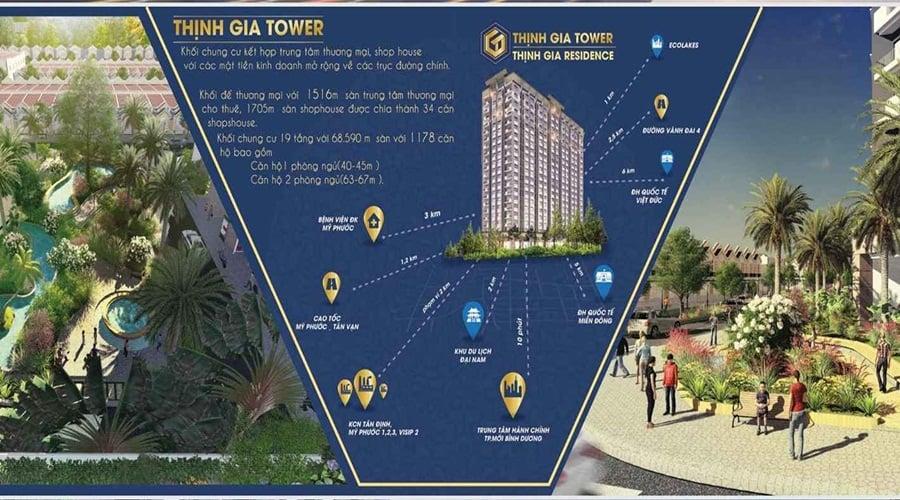 Thông tin dự án Thịnh Gia Tower
