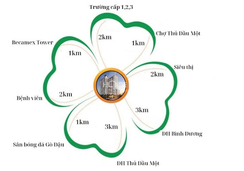 Tien-ich-ngoai-khu-compass-one-1