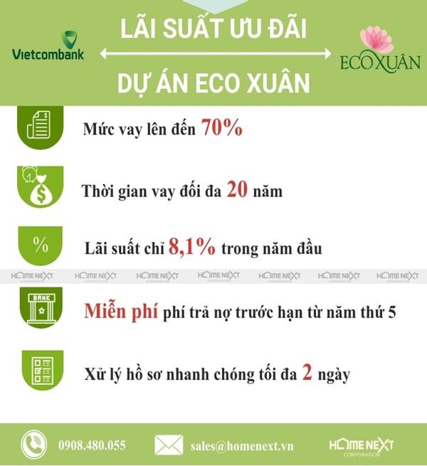 Vietcom-Bank-ngan-hang-ho-tro-vay-eco-xuan-2