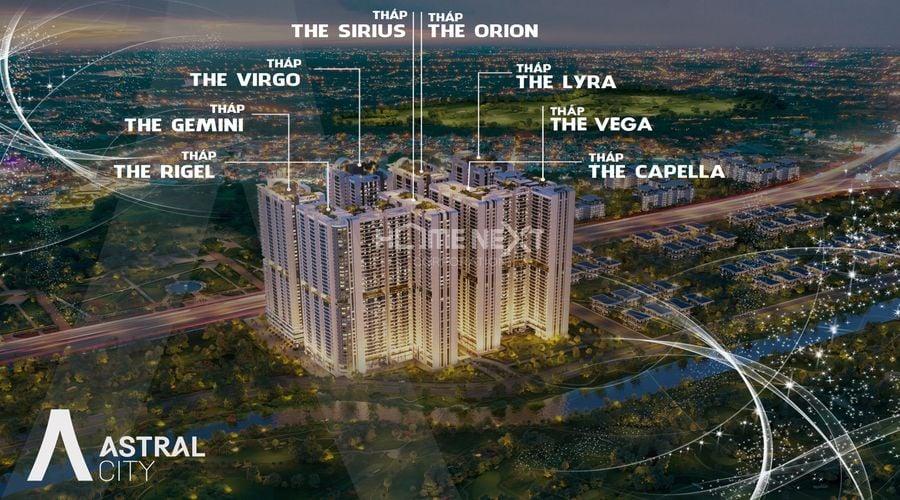 chòm sao tương ứng với các tòa chung cư Astral City