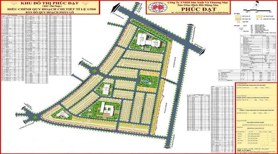 bản đồ quy hoạch khu đô thị Phúc Đạt