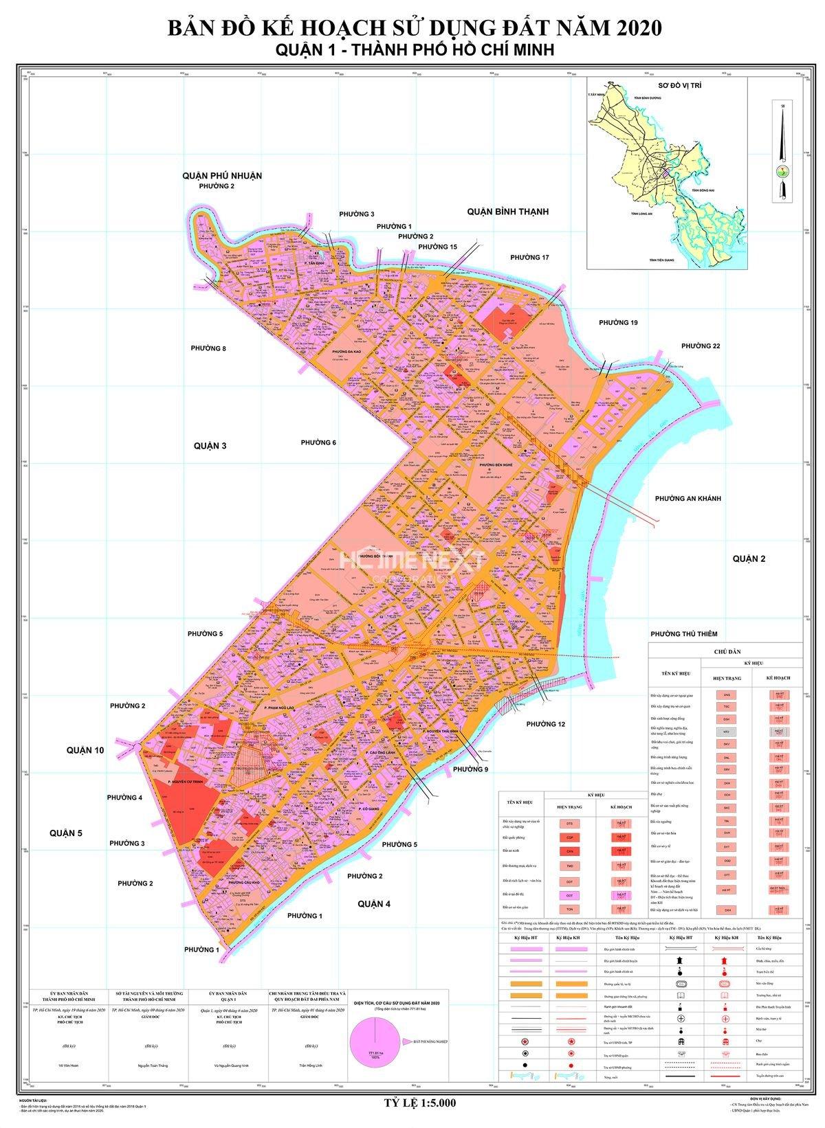Bản đồ kế hoạch sử dụng đất Quận 1