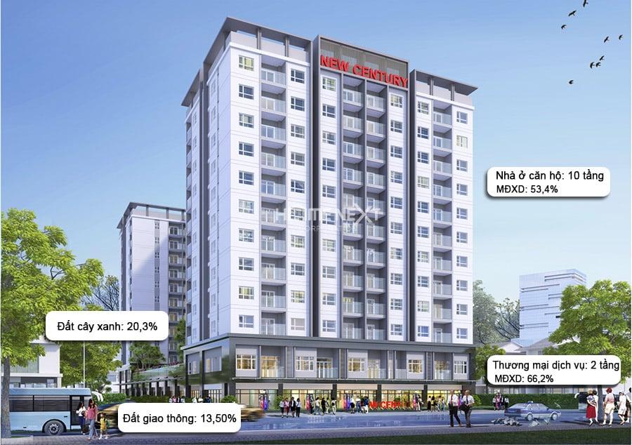 Chỉ tiêu xây dựng chung cư Phú Lợi New Century Bình Dương