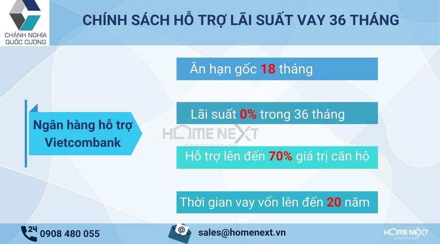 chinh sach vay 36 thang