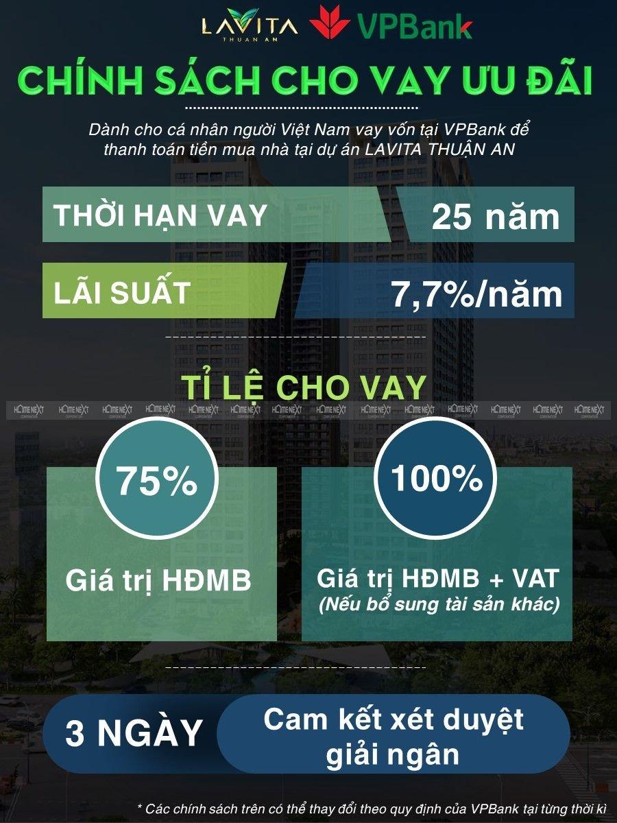 Chính sách vay vốn của VP Bank áp dụng mua căn hộ Lavita Thuận An