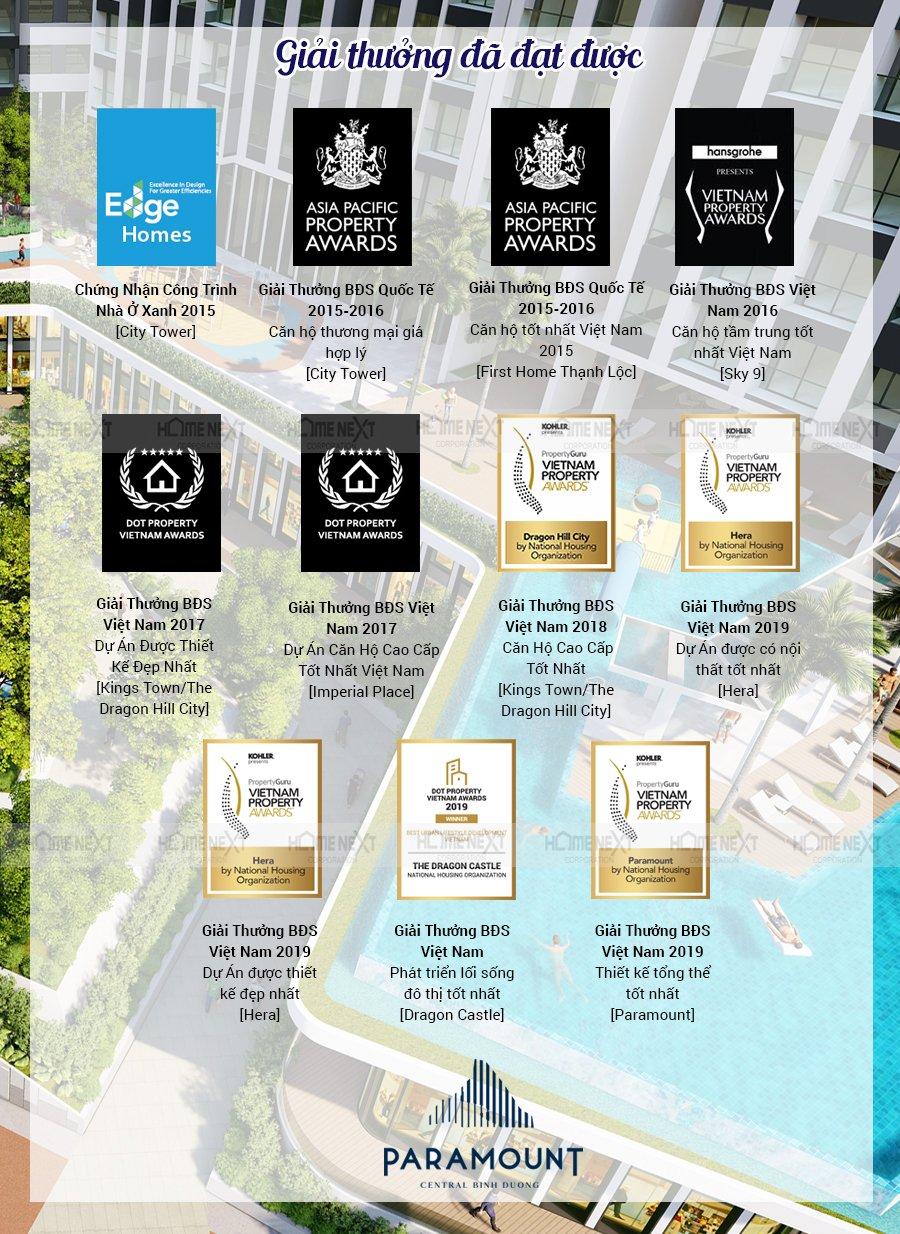 Những giải thưởng đạt được của chủ đầu tư N.H.O JSC