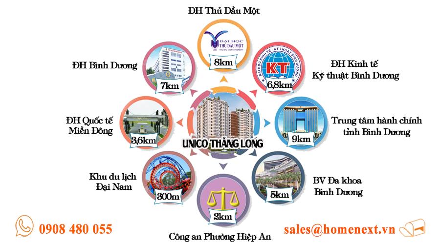 Tiện ích ngoại khu Unico Thăng Long