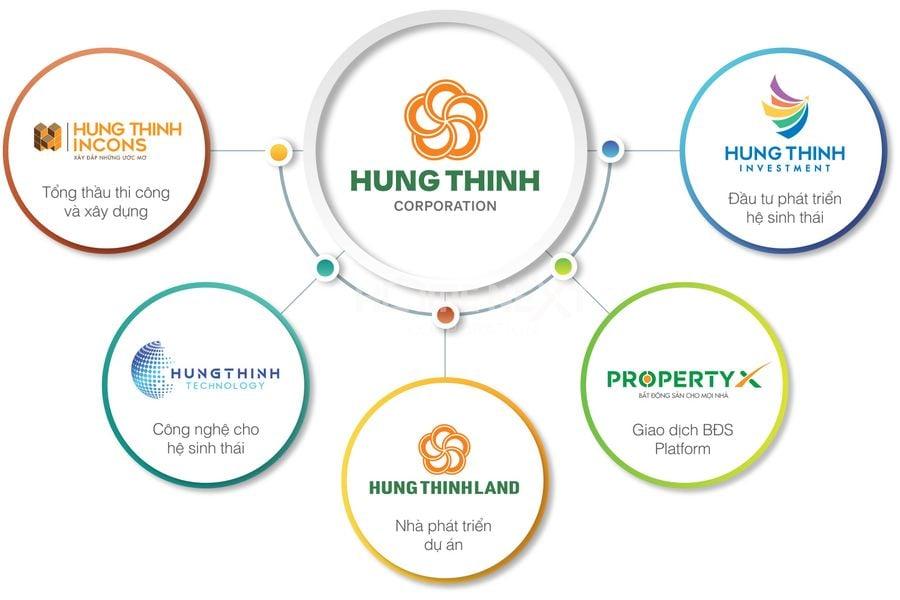 Hệ sinh thái bất động sản của Hưng Thịnh Corp