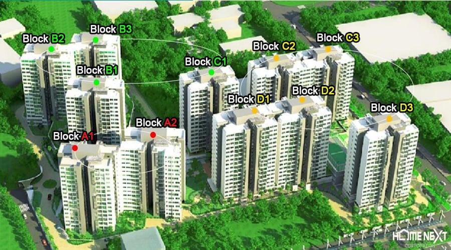 Hình ảnh tổng quan quy mô 6 block mới sắp ra mắt khách hàng của The Habitat Phase 3