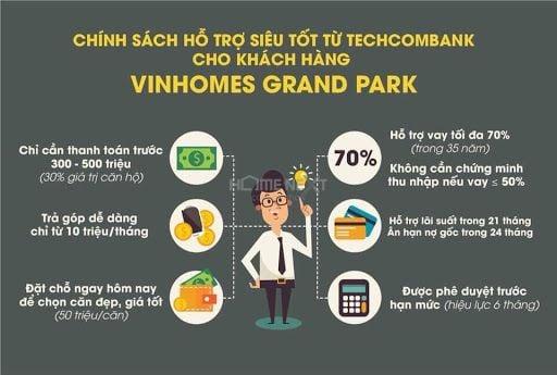 mua nhà trả góp Vinhomes grand park quận 9