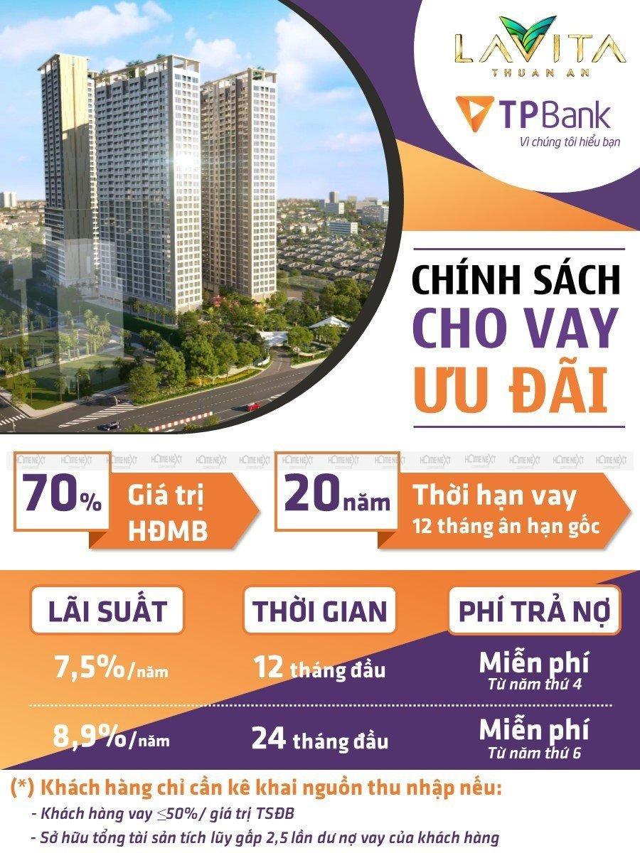 Hỗ trợ vay mua dự án Lavita Thuận An từ ngân hàng TPBank