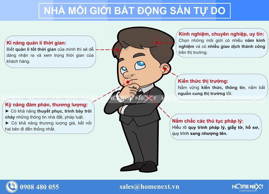 nha-moi-gioi-bat-dong-san-tu-do