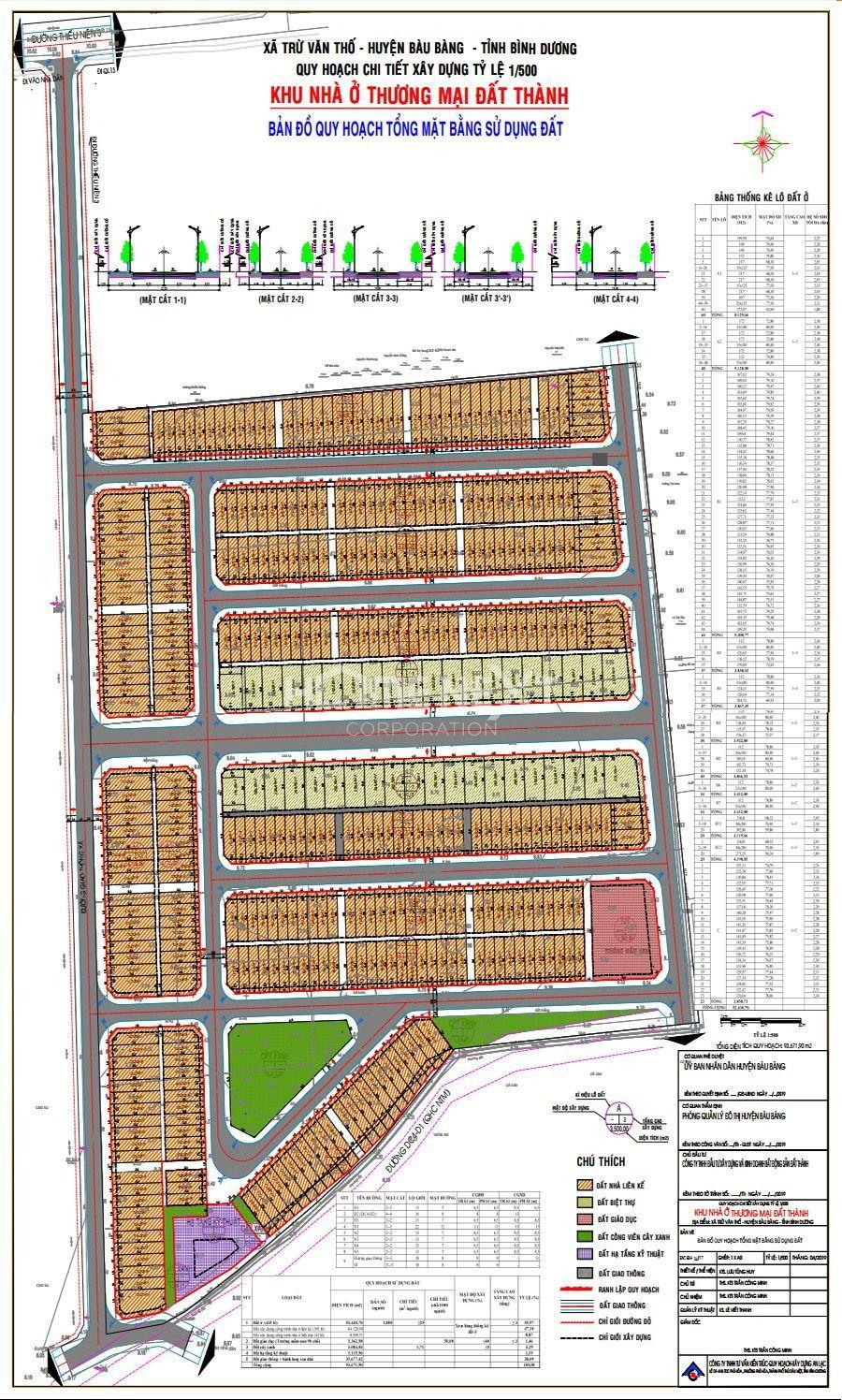 Bản vẽ quy hoạch phê duyệt 1/500 của Đại Phước Molita