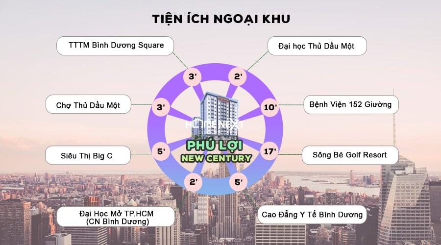 Tiện ích ngoại khu của dự án Phú Lợi New Century