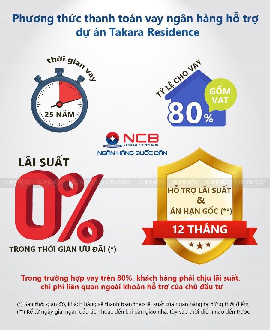 ngân hàng NCB hỗ trợ khách hàng vay tiền mua nhà phố Takara