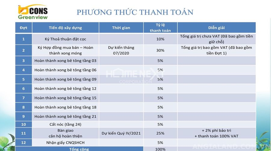 phuong-thuc-thanh-toan-bcons-green-view