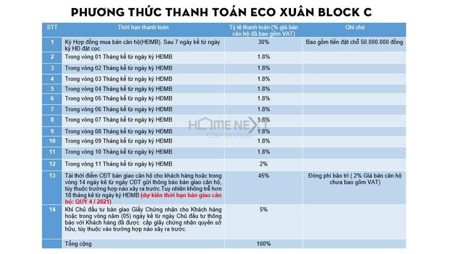 phuong-thuc-thanh-toan-block-c-ecoxuan-1
