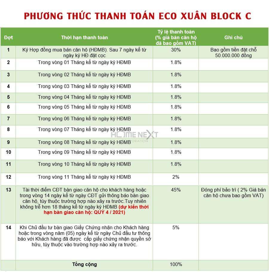 phuong-thuc-thanh-toan-block-c-ecoxuan-3