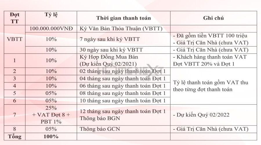phuong-thuc-thanh-toan-chuan-takara-residence-1