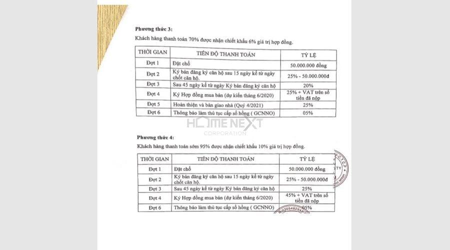 Phương thức thanh toán tại dự án Tecco Home An Phú