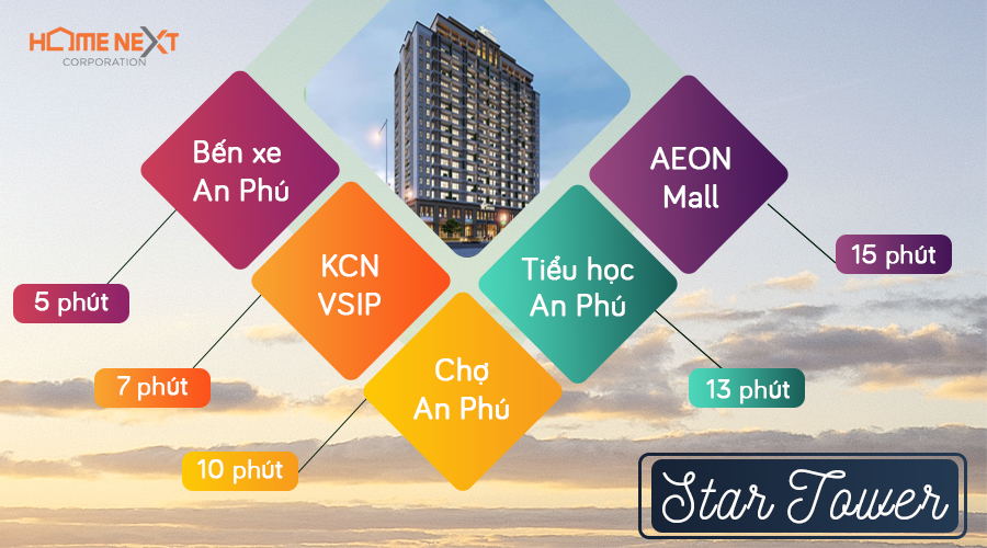 Tiện ích ngoại khu dự án chung cư Star Tower An Phú