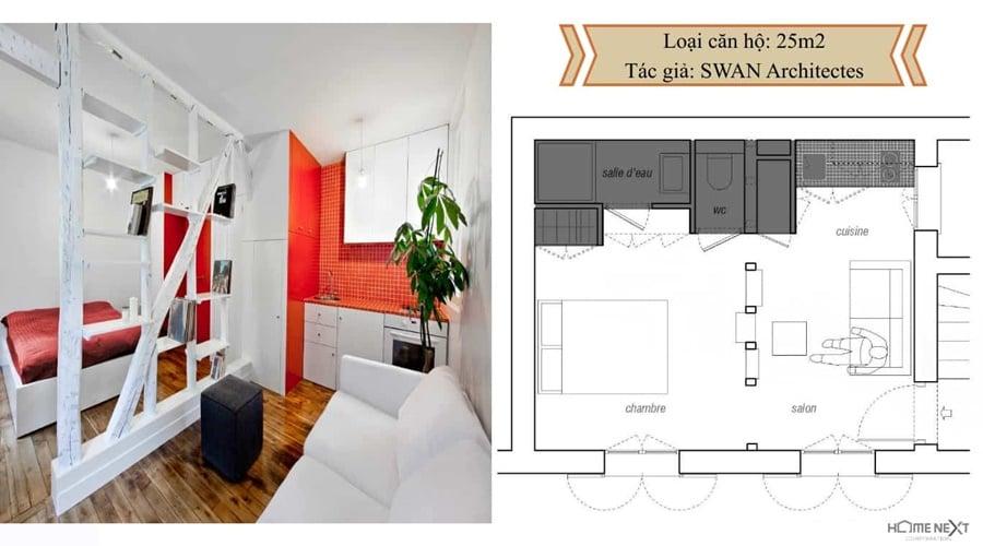 thiết kế căn hộ với nội thất 25m2