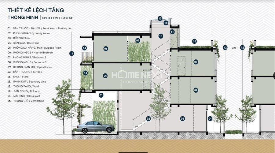Mặt cắt đứng thiết kế lệch tầng dự án nhà phố The Standard Central Park