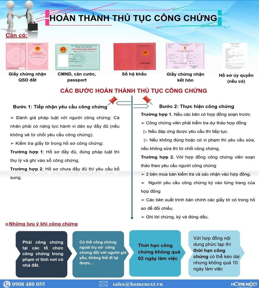 thu-tuc-cong-chung-giay-to-nha-dat