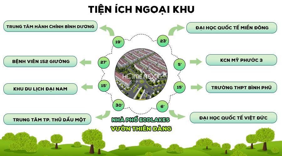 tiện ích ngoại khu Vườn Thiên Đàng EcoLakes Mỹ Phước