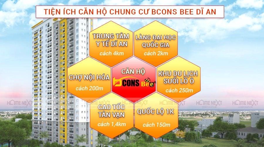 Tiện ích ngoại khu dự án Bcons Bee Bình Dương