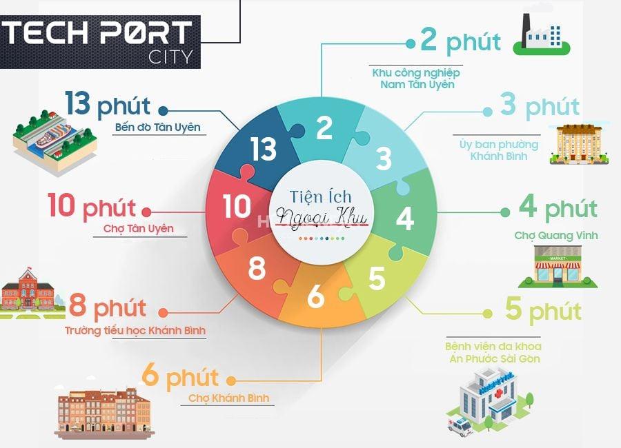 Tiện ích ngoại khu dự án TechPort City tại Tân Uyên