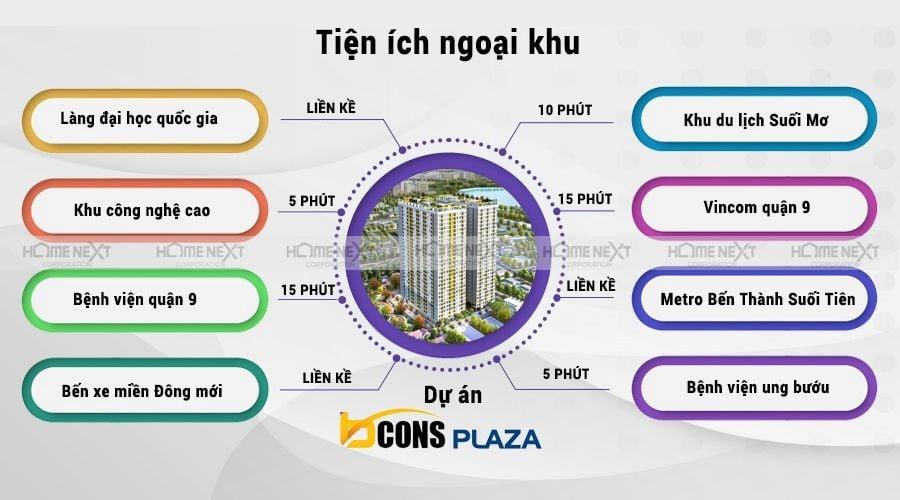 Tiện ích ngoại khu dự án Bcons Plaza Bình Dương