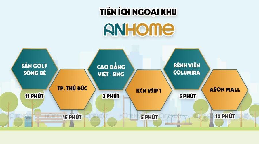 Tiện ích ngoại khu dự án AnHome Thuận An