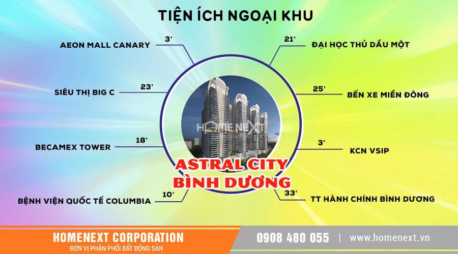 Tiện ích ngoại khu dự án Astral City Bình Dương