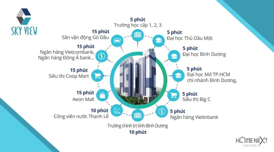 tien-ich-ngoai-khu-c-skyview