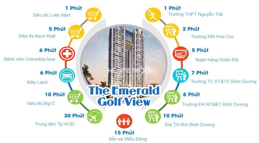 the Emerald Golf View - tiện ích ngoại khu