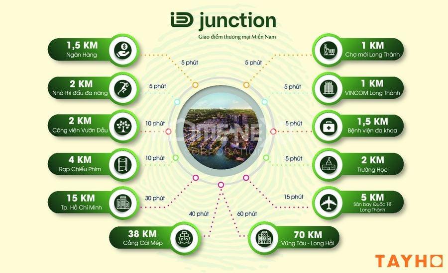Tiện ích ngoại khu ID Junction Đồng Nai