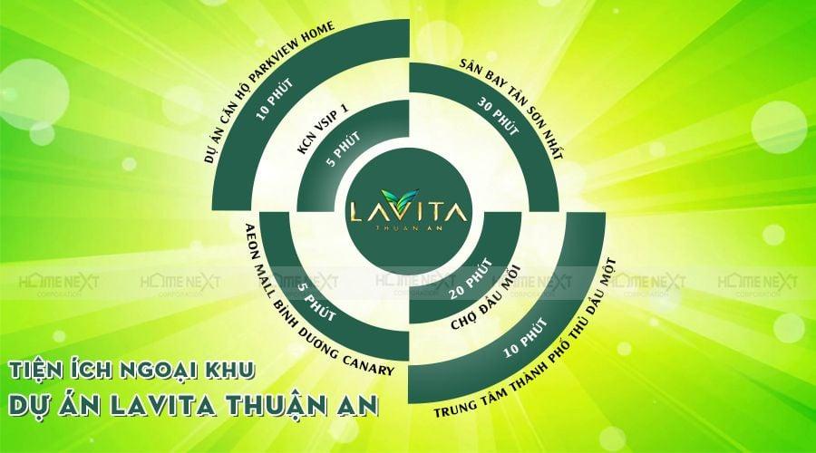 tiện ích ngoại khu Lavita Thuận An