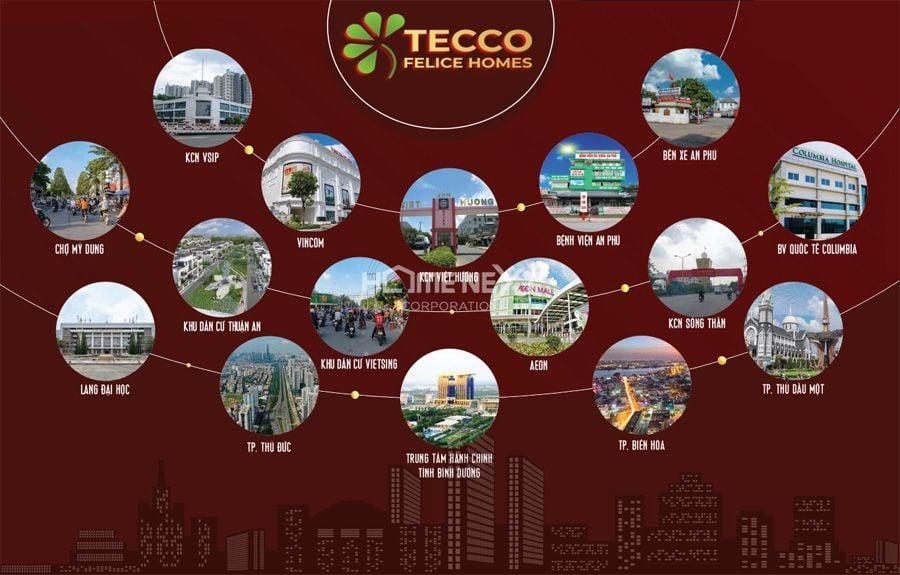 Tiện ích ngoại khu Tecco Felice Homes đa dạng, chỉ mất vài phút có thể đến nơi