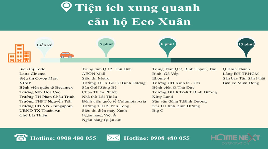 tien-ich-xung-quanh-eco-xuan-1
