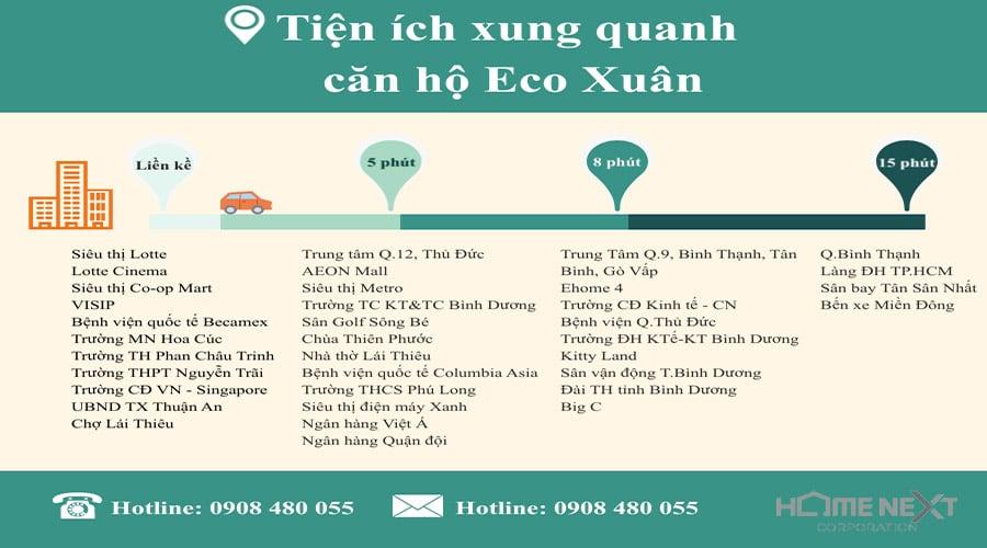 tien-ich-xung-quanh-eco-xuan-2