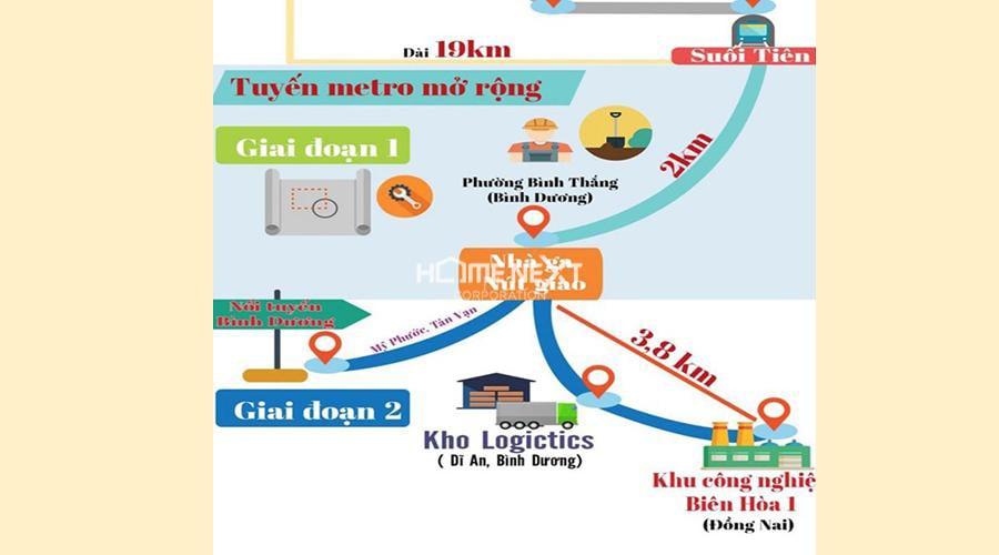 Hình ảnh sơ đồ tuyến Metro kết nối với Tp.Hồ Chí Minh