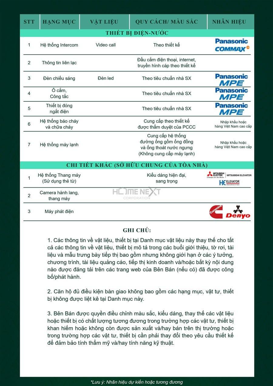Danh sách vật liệu bàn giao căn hộ Lavita Thuận An